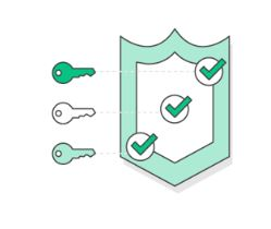 What is AWS Multi-Factor Authentication?