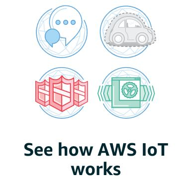 AWS IOT (Internet of Things) 101