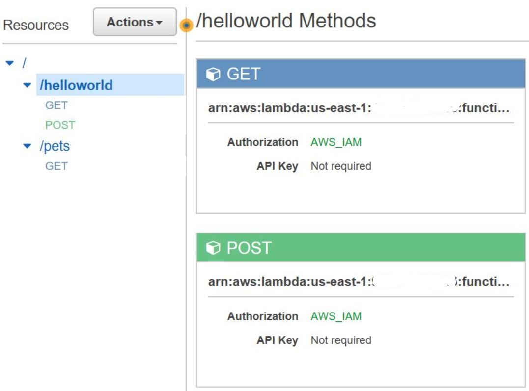 Api service blueprint overview poc implemented in aws techdemic as you can see we have a get and post for helloworld and a get method for the pets store service malvernweather Choice Image